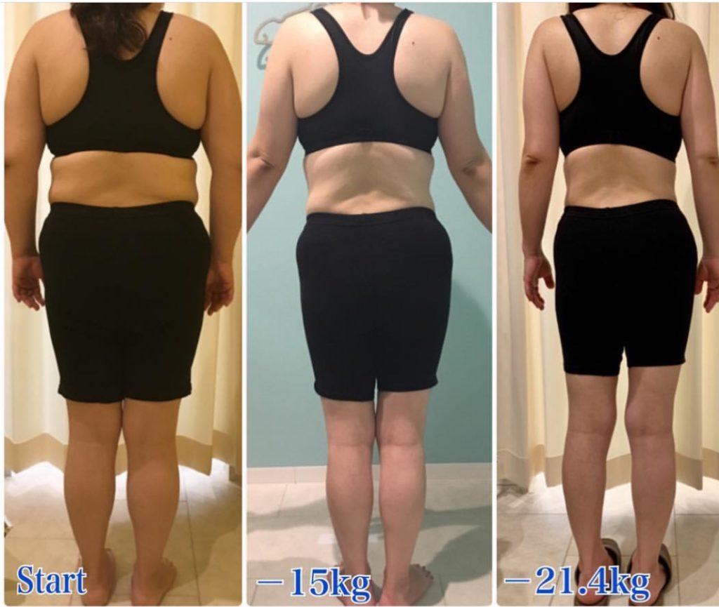 20 キロ 痩せる